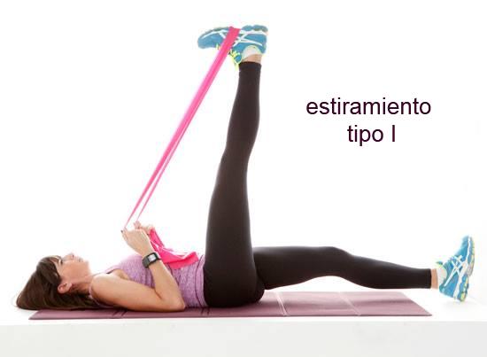 Estiramiento mejorar la flexibilidad tipo I sin contracción